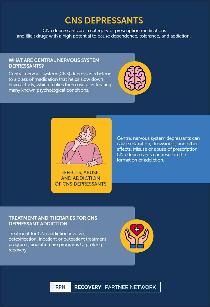 Central Nervous System - Depressant