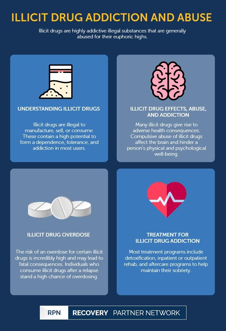 Illicit Drug - Addiction