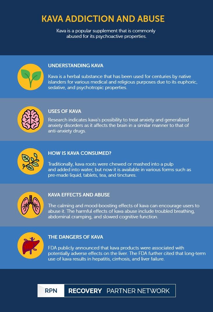 Kava Addiction and Abuse