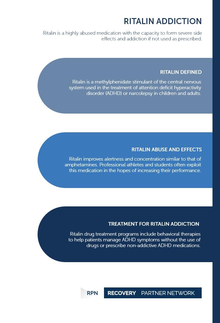 Methylphenidate - Addiction