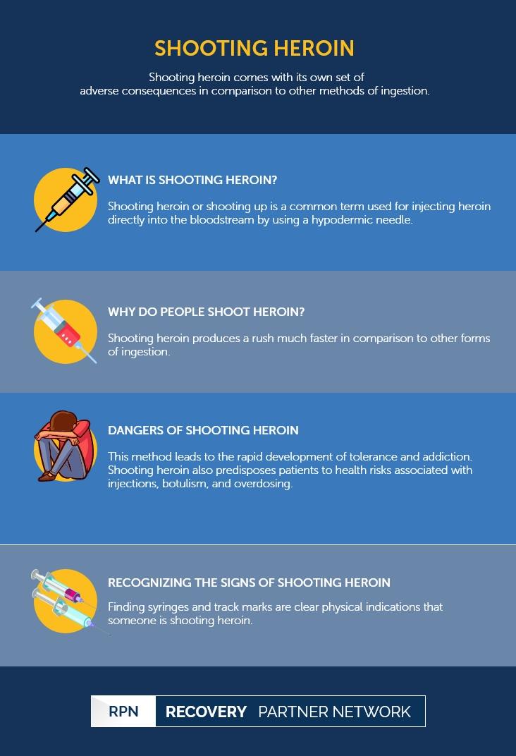 Shooting - Heroin