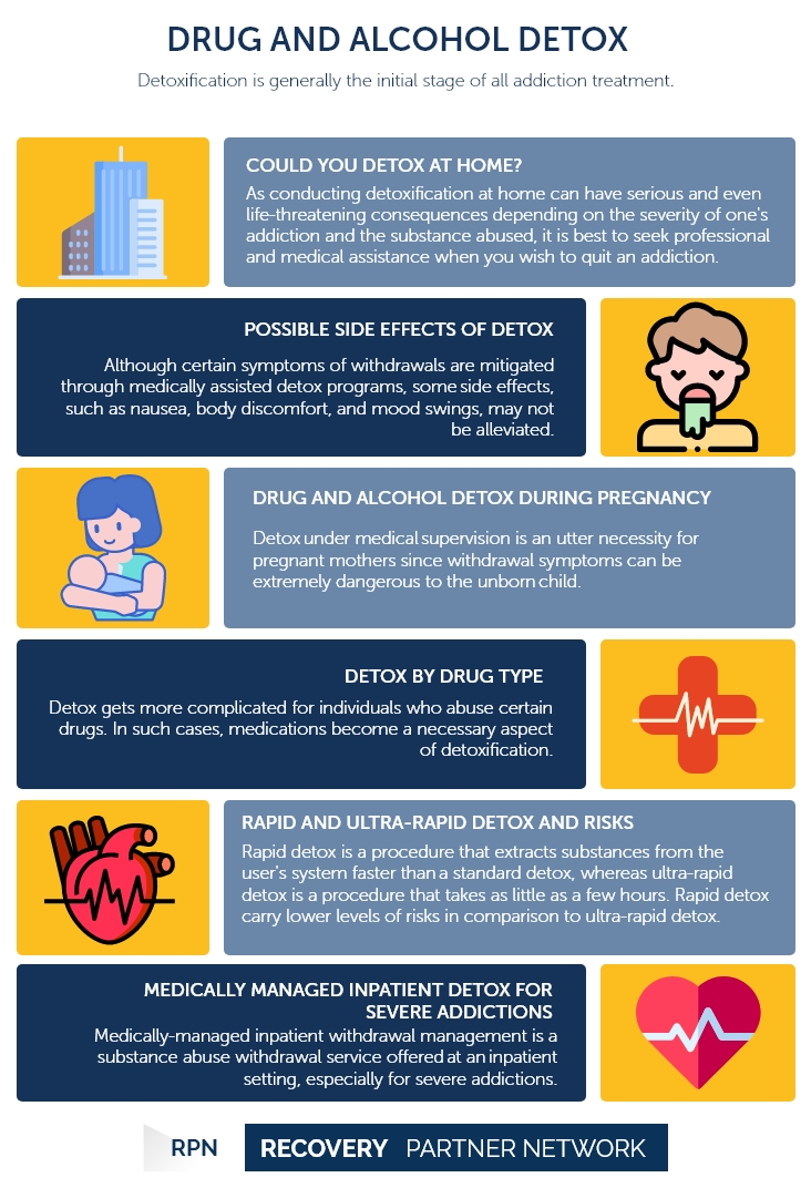 Alcohol and Drug detoxification