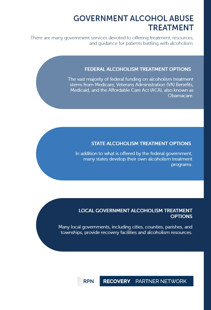 Government Alcohol Abuse Treatment